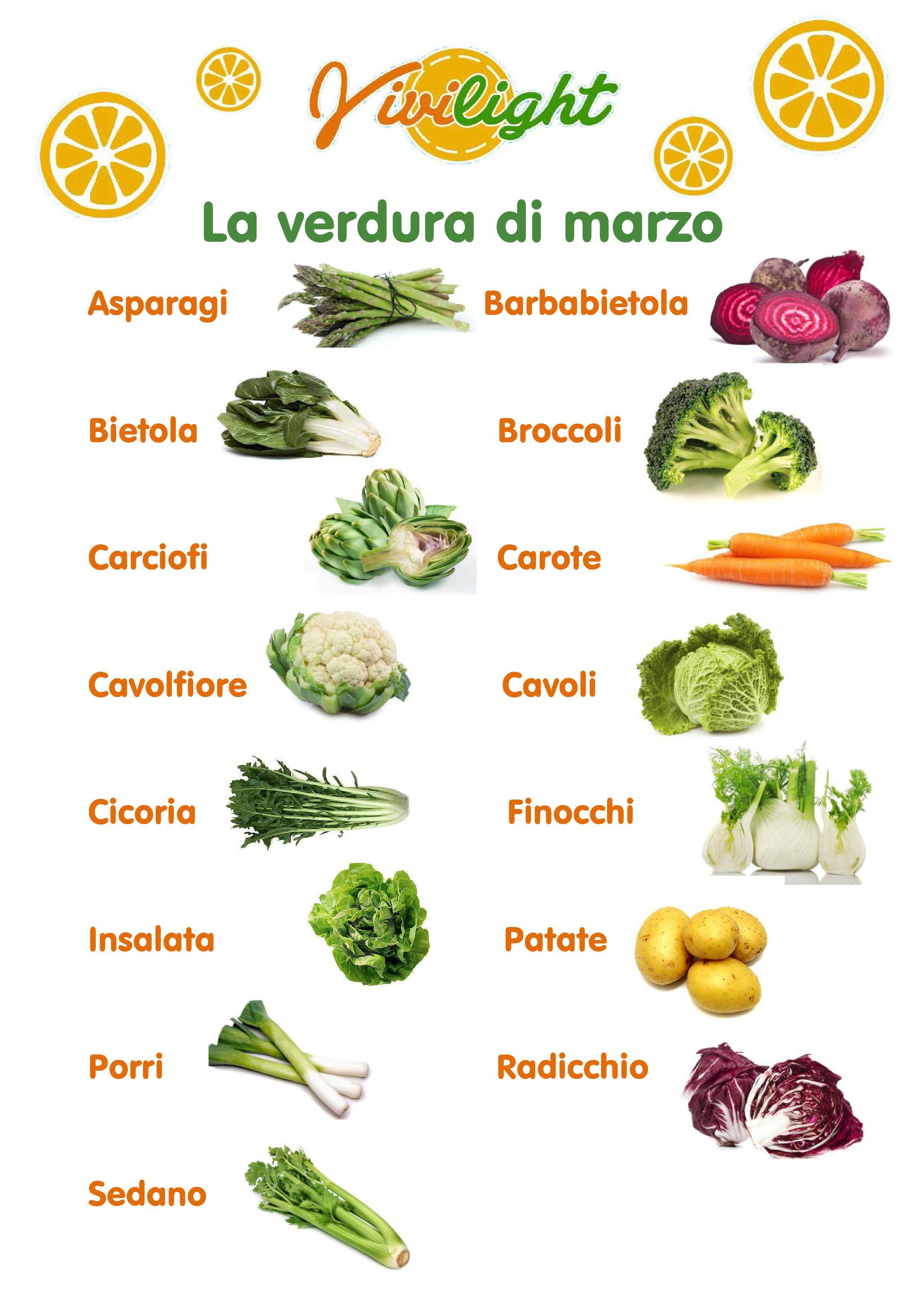 la verdura di marzo