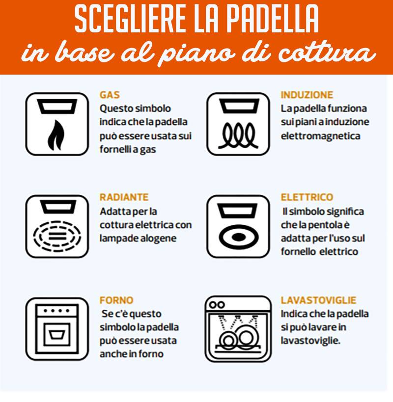 ViviLight » Padelle antiaderenti per cucinare light